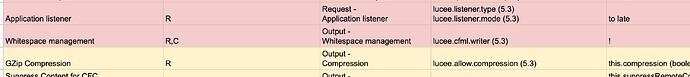 whitespace-management
