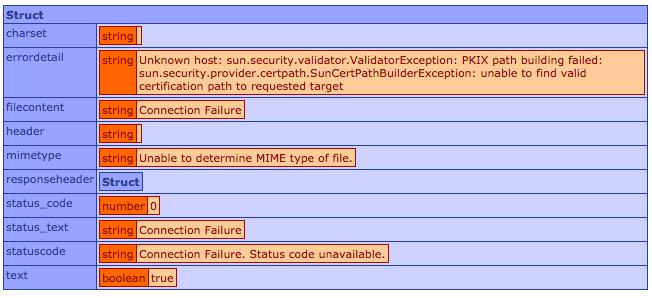 Unknown host: sun security validator ValidatorException